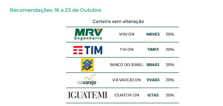 Carteira semanal da Terra Investimentos tem MRVE3, TIMP3, BBAS3, VVAR3 e IGTA3