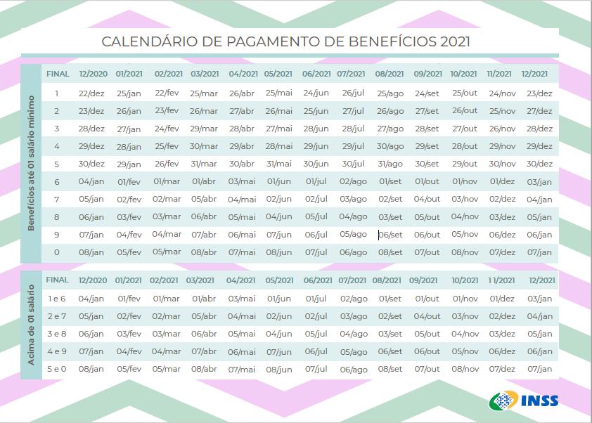Calendário de benefícios INSS