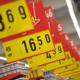 Preços e inflação