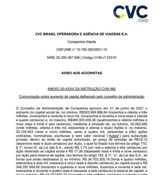 CVC anuncia aumento de capital no valor mínimo de R$383 mi