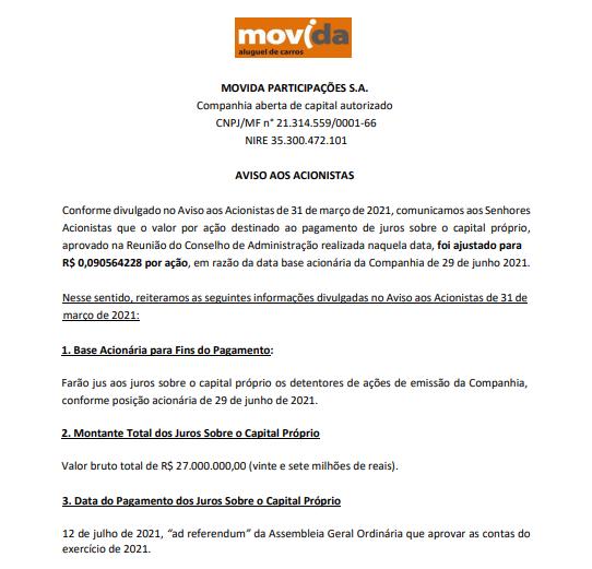 Movida reajusta pagamento de JCP para R$ 0,090564228 por ação